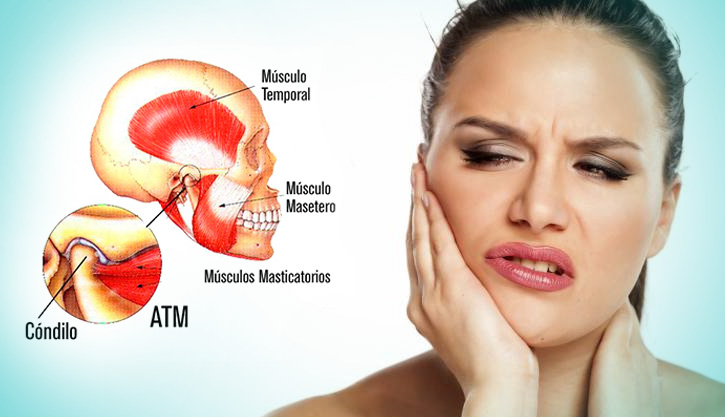 altaodontologia-ATM-DTM